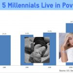 Breaking, Millennials Live in Poverty Because They Love One-Night Stands Too Much