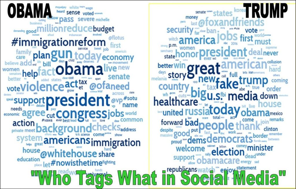 Trump, Obama Tweets, tags, social media graphs