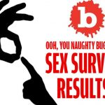25% of Women Masturbate Everyday The Blot Exclusive Sex Survey