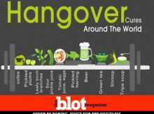 Drinking Blues, Hangover Cures That Don't Work