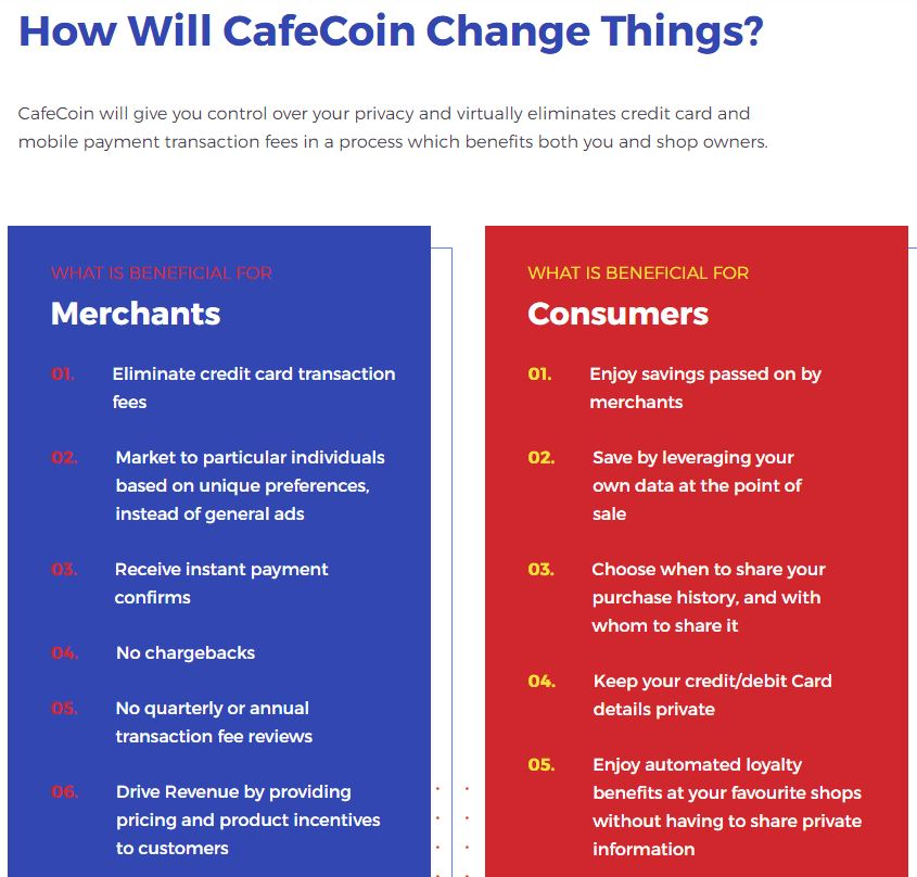cafe-coin, cafe coin, cafe, coin, cryptocurrency, crypto, currency, merchants, visa, paypal, master card, savings, data, privacy, preferences, credit card, credit, debit card, debt, debit, instant payment, ledger, blockchain, transaction, revenue, product, innovation, control, eliminate, transaction fees, mobile payments, app, payment app, money, save money, consumers, merchants, all save, everyone saves