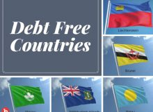 These Are The 5 Countries Known to Be Debt Free