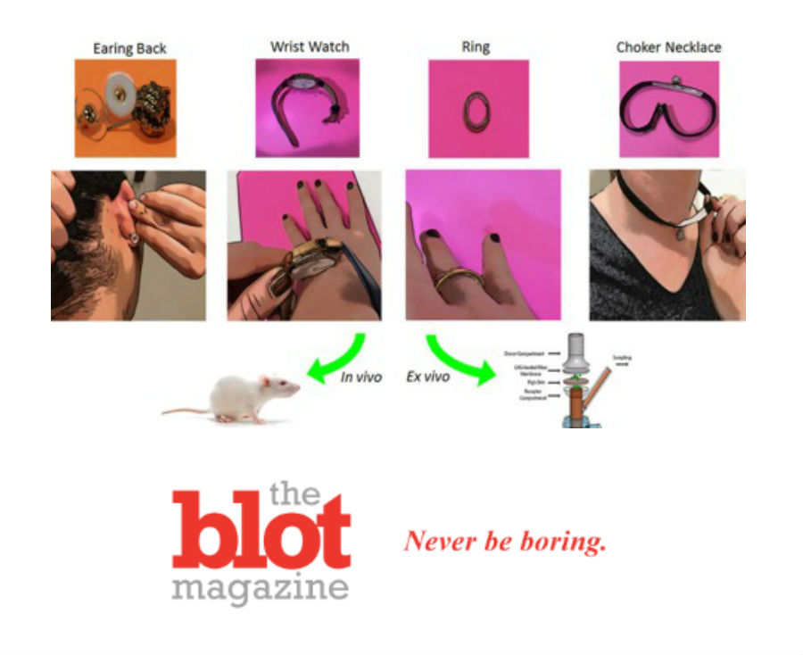 Birth Control Jewelry for Woman Almost a Real Thing